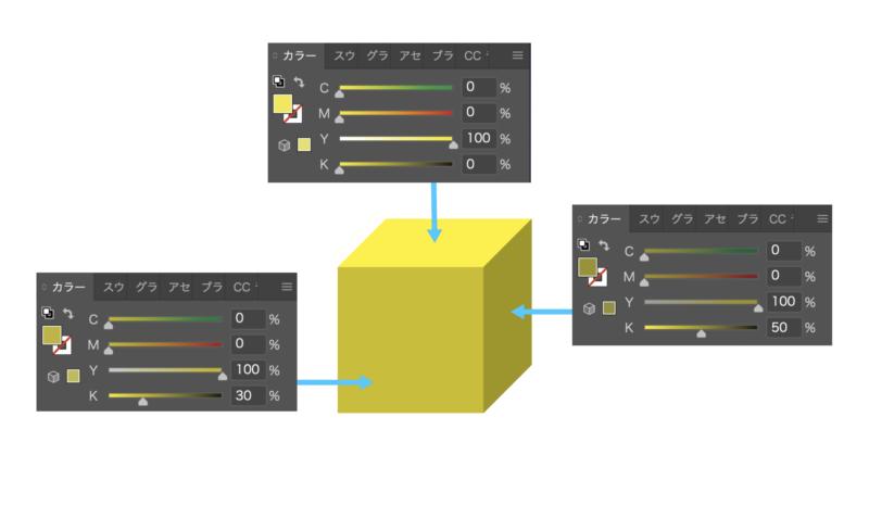 Illustrator_ box04