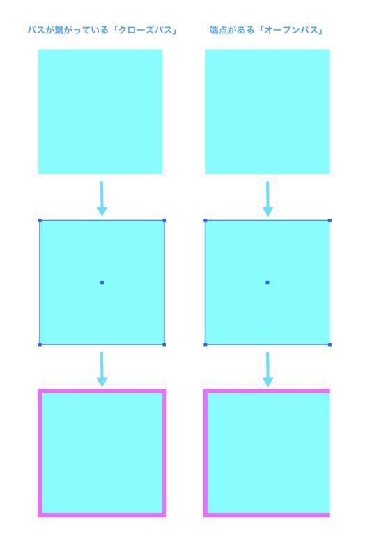 Illustrator_ object_anchorpoint02b