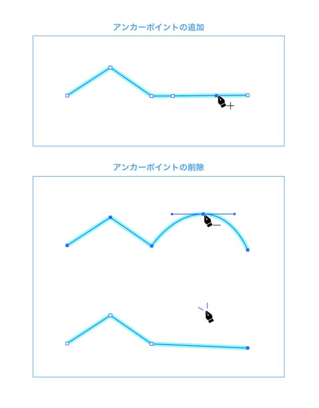 Illustrator_ path05