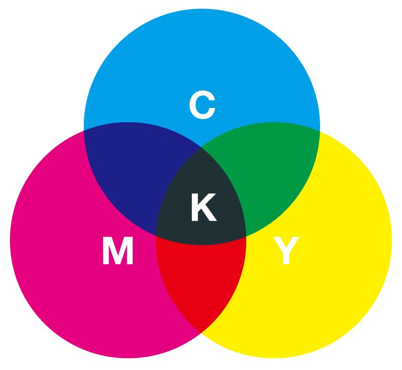 CMYKカラー