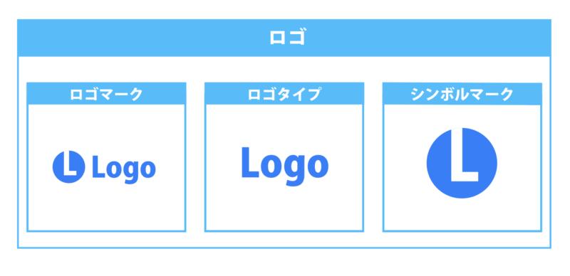 Illustrator_ mark03