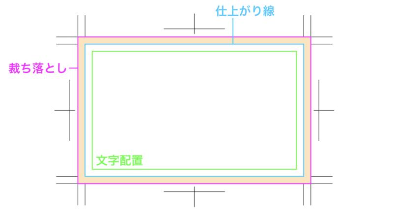Illustrator_meishi07