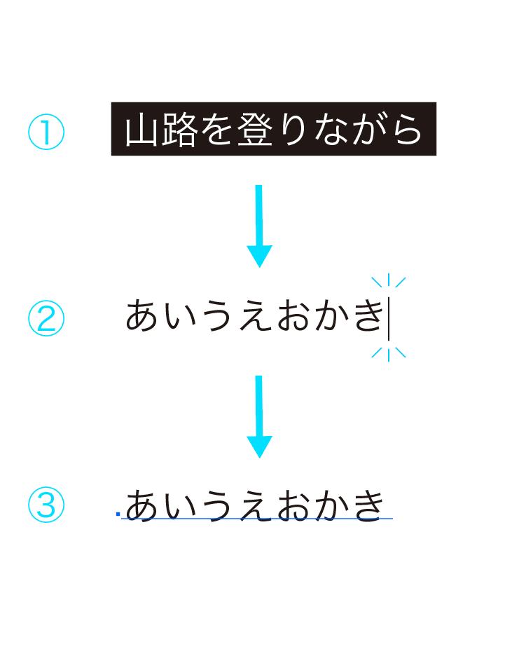 Illustrator_text05