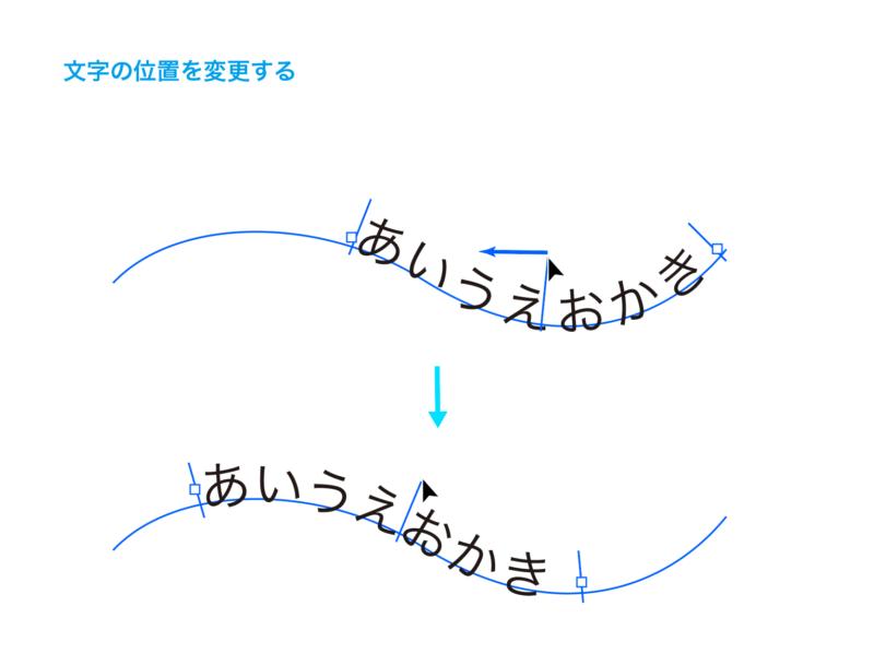 Illustrator_text08-01
