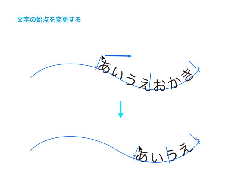 Illustrator_text08-02