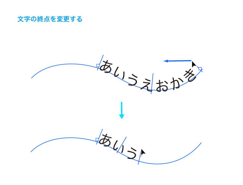 Illustrator_text08-03