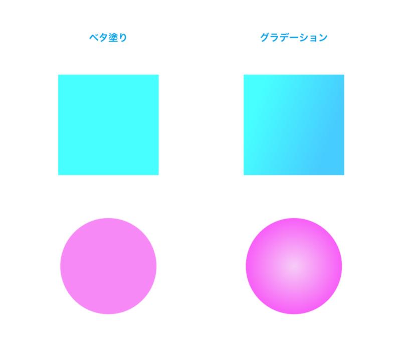 Illustrator_gradation01