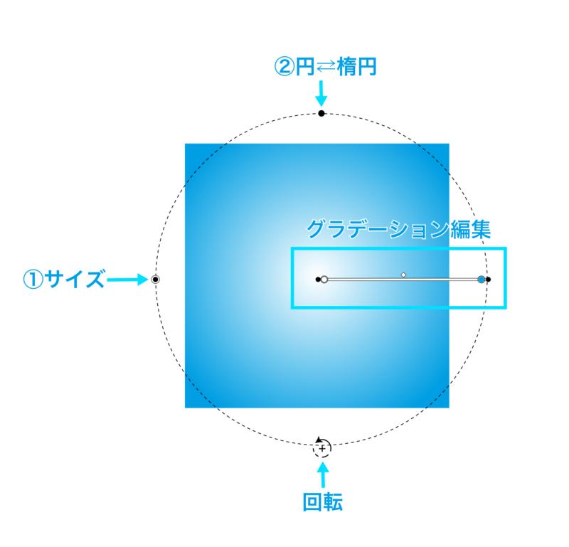 Illustrator_gradation11