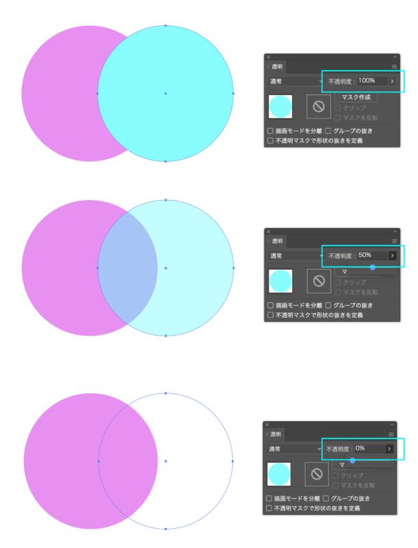 Illustrator_blending_modes02