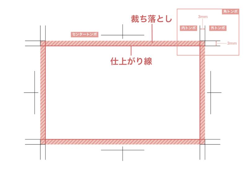 Illustrator_for_printing_trimmark02