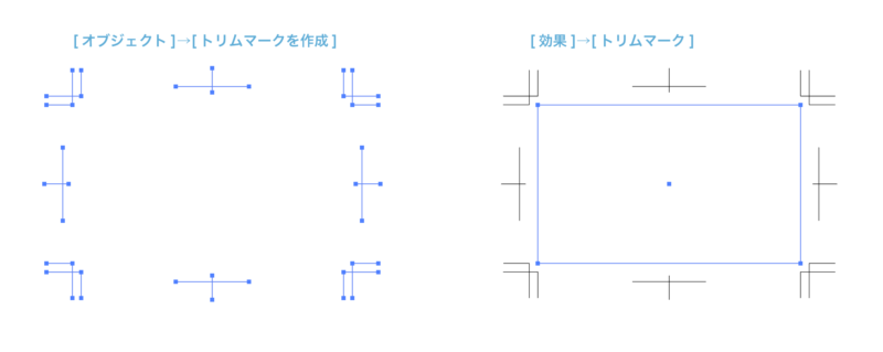 Illustrator_for_printing_trimmark03