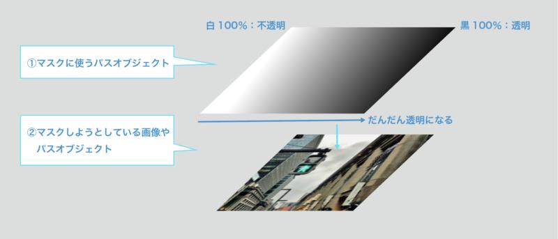 Illustrator_transparency-blending-modes03b