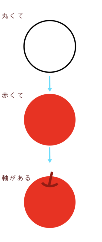illustrator_fruits001
