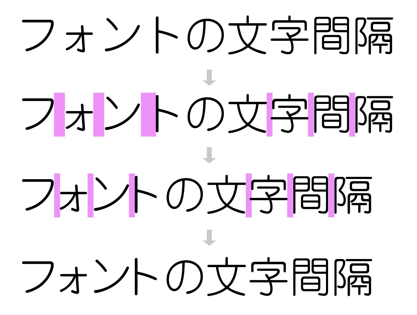 Illustrator_typesetting04