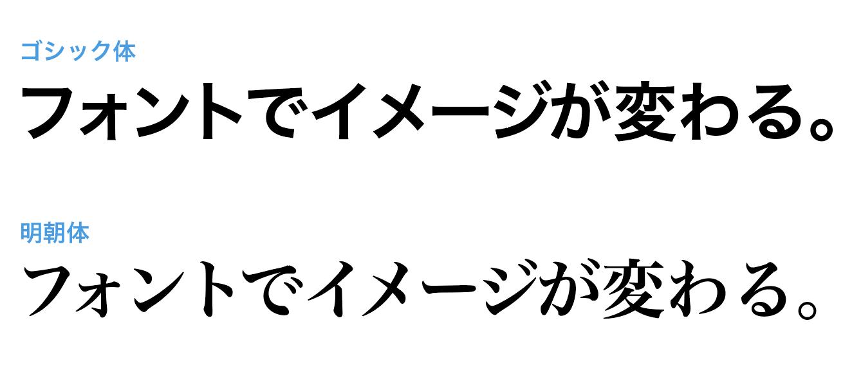 Illustrator_typesetting07